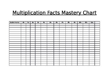 Multiplication Facts Mastery Chart