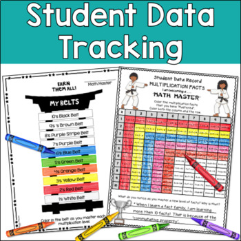 Multiplication Facts Mastery Tracking Clip Chart {2's- 12's}