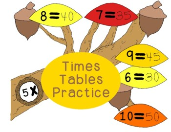Multiplication Facts Math Bulletin Board PDF Printable Spring Fall Autumn