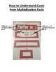 Multiplication Facts Math Wrath Game