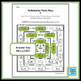 Multiplication Facts Maze 4's