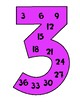 Multiplication Facts Number Posters - Multiples 1-12