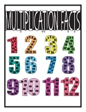 Multiplication Facts Number Posters