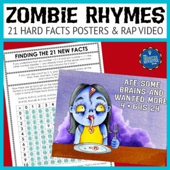 Multiplication Rhymes Posters and Video