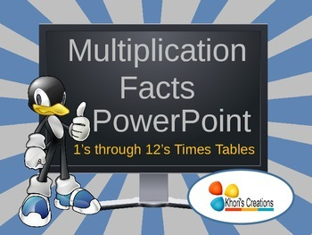 Multiplication Facts PowerPoint (1's -12's Times Tables)