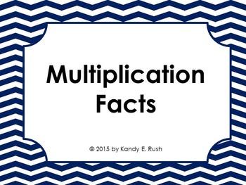 Multiplication Flash Card PowerPoint Slide Show