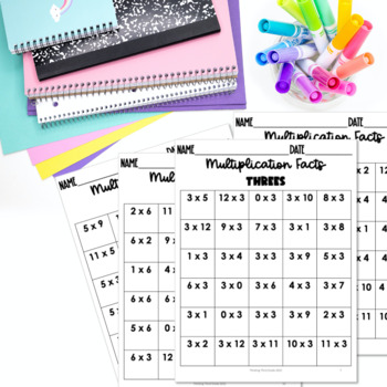 Multiplication Facts Practice Worksheets  Assessment, Homework, or Review