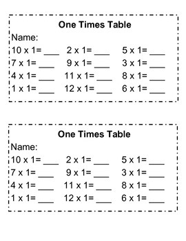 Multiplication Facts Quiz