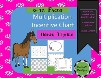 Multiplication Facts Quizzes, Incentive Chart, Award Buttons