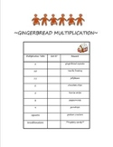 Multiplication Facts Quizzes and Gingerbread Cupcakes!!