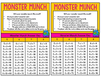 Multiplication Facts - Review 5-8 Printable Game