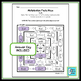 Multiplication Facts Review Worksheet 1s & 2s