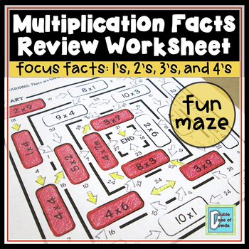 Multiplication Facts Review Worksheet 1s, 2s, 3s & 4s