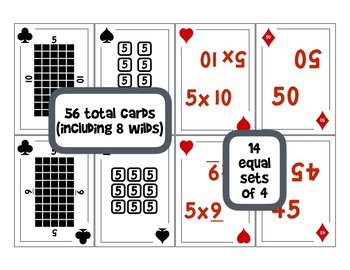 Multiplication Facts SPOONS - 5's