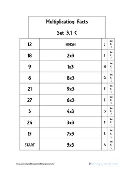 FREEIBE Multiplication Facts -  Set 3.1 {Math Ladders}