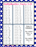 Multiplication Facts Sheet