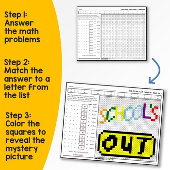 Summer Math Multiplication Pack, End of the Year Math Activities