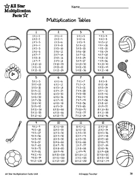 Multiplication Facts Table Chart