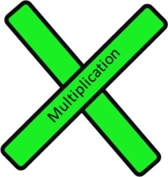 Multiplication Facts Test (0-12)