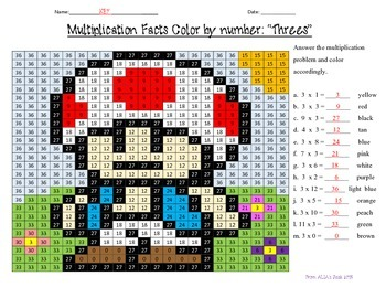 """Multiplication Facts: """"Threes"""" Color by Number"""