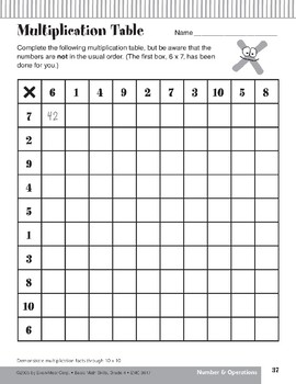 Multiplication Facts Through 10s