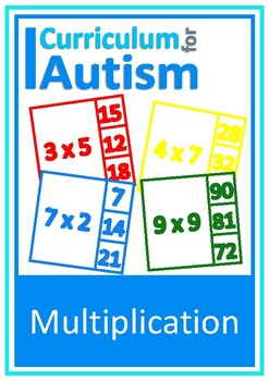 Multiplication Facts Times Tables 2-12 Cards Autism Special Education
