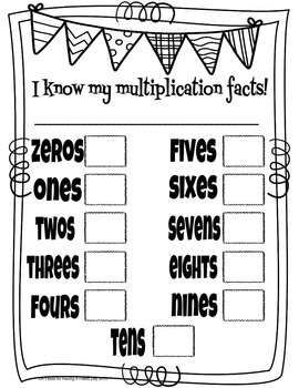 Multiplication Facts- Times Tables Charts