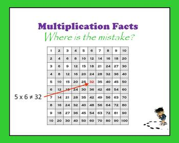Multiplication Facts:  Where is the Mistake?