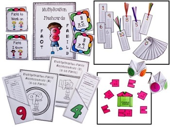 Multiplication Facts Yearlong Bundled Kit - Facts 1 - 12