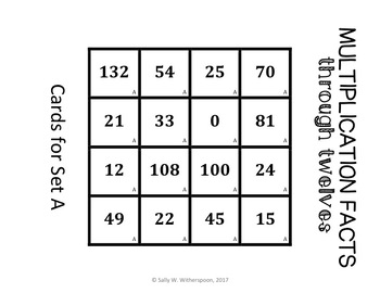 Multiplication Facts through 12's Sort, Matching Game- Includes 10 Versions!