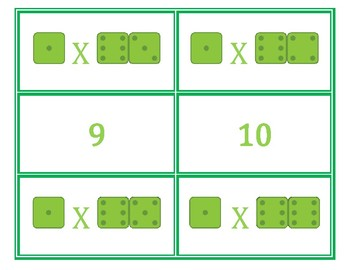 Multiplication Facts to 12 Concentration