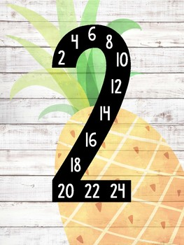 Multiplication Facts to 12 - Pineapple & Shiplap