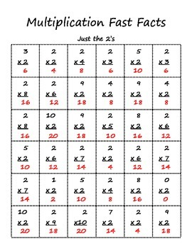 Multiplication Fast Facts (0-10)