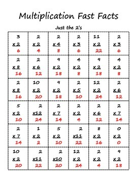 Multiplication Fast Facts (0-12)