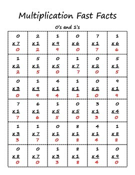 Multiplication Fast Facts (0-9)