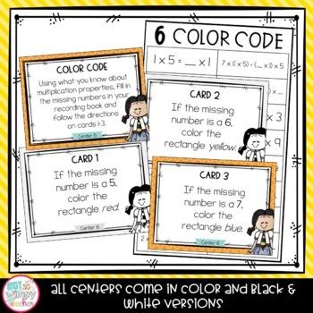 Multiplication Fifth Grade Math Centers