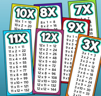 Multiplication Fill in Charts and Times Tables Set