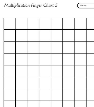 Multiplication Finger Chart 3 Worksheet