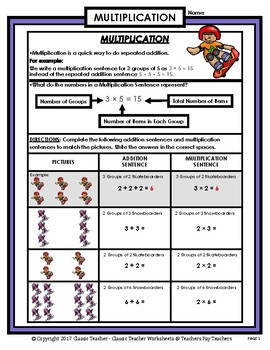 Finish Addition & Multiplication Sentences to Match Pictures Gr. 2-3/2nd-3rd Gr.