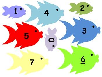 Multiplication Fishing