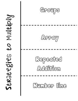 Multiplication Flap Book