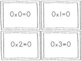 Multiplication Flash Cards (0-10)