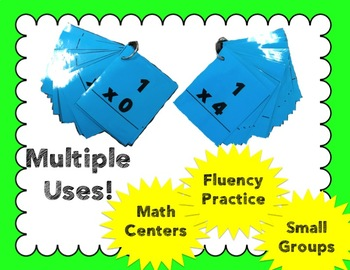 Multiplication Flash Cards [0-12] EASY PREP!