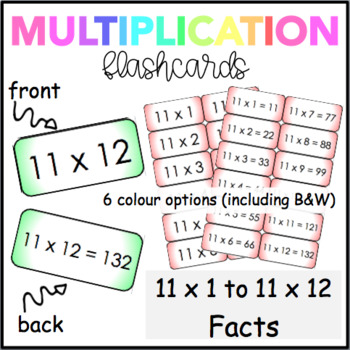 Multiplication Flash Cards (11 Times Table)