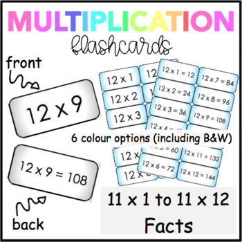 Multiplication Flash Cards (12 Times Table)