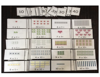 Picture Multiplication Flash Cards