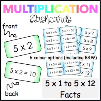 Multiplication Flash Cards (5 Times Table)