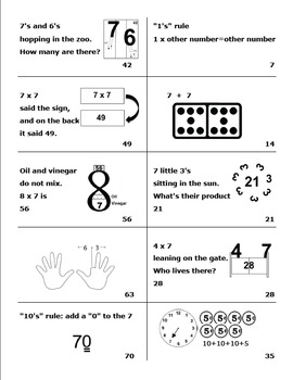 Multiplication Flash Cards-A Unique Mastery Method-Part A The Flash Cards