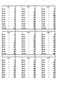 Multiplication Flash Cards Foldable