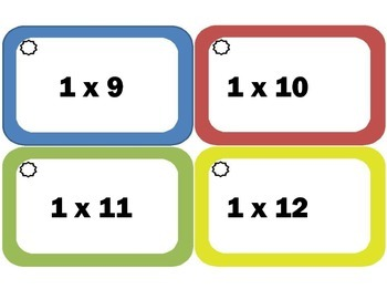 Multiplication Flash Cards: Ones, Multiplication Facts of 1